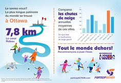 Infographiques – Jouer l'hiver - ParticipACTION Core French, French Class, World Languages, French Teacher, Jouer, Free Time, France, Activities, Sports
