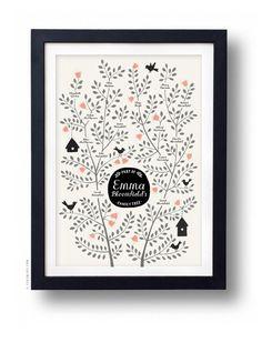 BIRDS Family Tree, CUSTOMIZABLE - Pink OR Yellow, 13 X 19