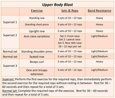 Resistant band Workout chart