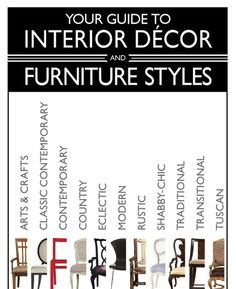 definition for interior design - 1000+ images about Define Your Style on Pinterest Metro style ...