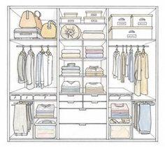 Trucos para organizar y ordenar bien el armario