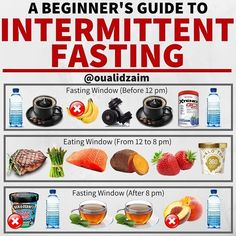 ➖⠀ Intermittent fasting is an eating pattern in which you eat in a restricted time window (on average 8 hours) and fast the rest of the day. Most common & practical way of doing IF is to. Caloric Deficit, Think Fast, Big Meals, Lower Cholesterol, Stop Eating, Intermittent Fasting, Nutritious Meals, Lose Fat, Diet Recipes