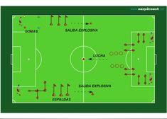 Base de datos de ejercicios de fútbol con más de 300 ejercicios para su entrenamiento