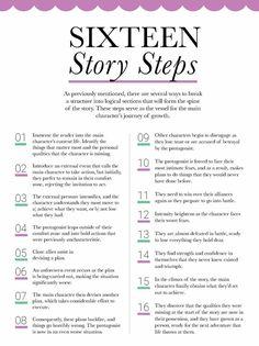 Essay Writing Skills, English Writing Skills, Book Writing Tips, Editing Writing, Writing Help, Writing Ideas, Script Writing, Writing Words, Writing A Book Outline