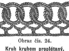 Learn the Art of Crochet Tatting for Free - Crotat History