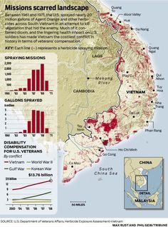 Map: Agent Orange and South Vietnam