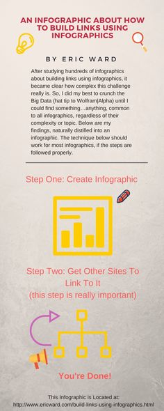 The technique shown below should work for most infographics, if the steps are… Infographics, Seo, Building, Link, Information Graphics, Construction, Info Graphics, Buildings