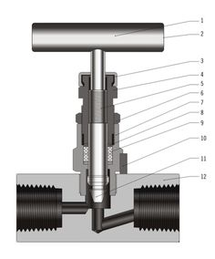 Fd-lok instrument needle valve has been at the forefront of Needle Valve technology. http://www.fd-lok.com/needle-valve/