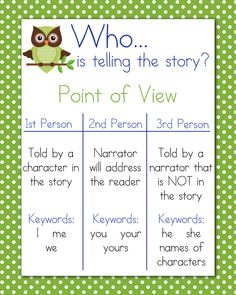 Point of View reading posters, handout & bookmarks ...