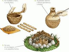Cómo se fabricaban objetos de cerámica en el Neolítico #prehistoria #Neolítico #cerámica
