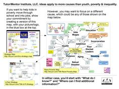 This map illustrates many different challenges facing youth in poverty areas as the grow up.