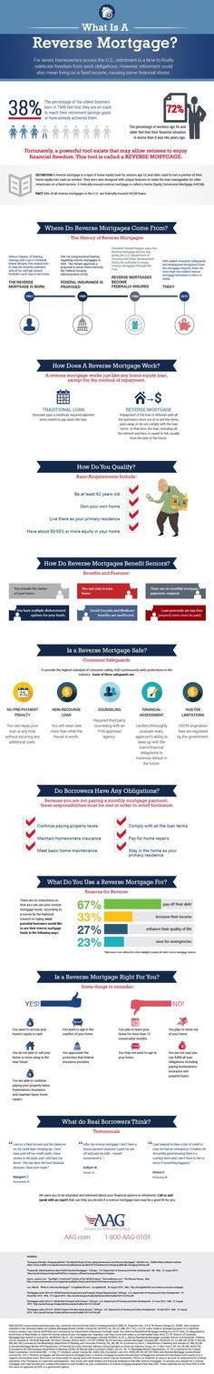 Learn more about what a reverse mortgage is and how it works with this in-depth infograph.