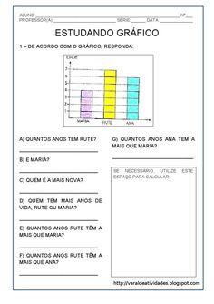 Study Tips, Professor, Bar Chart, Diagram, Bullet Journal, Math, School, Charts And Graphs, Math Questions
