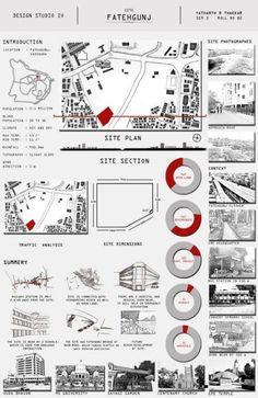 Site analysis for blind school in vadodara data architecture, site analysis architecture, architecture concept Origami Architecture, Parametric Architecture, Architecture Panel, Architecture Graphics, Architecture Portfolio, Architecture Diagrams, Residential Architecture, Modern Architecture, Architecture Site
