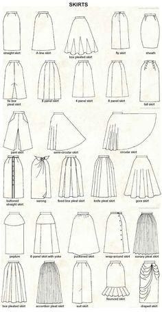 design Best 12 Indigo Maxi Skirt Sewing Pattern By Style Arc – SkillOfKing.Com Top 12 Indigo Maxirock Schnittmuster nach Style Arc - SkillOfKing. Fashion Design Drawings, Fashion Sketches, Fashion Sewing, Diy Fashion, Classy Fashion, Party Fashion, Style Fashion, Fashion Hacks, Fashion Vintage