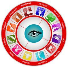 Horoscope Amour : Découvrez Votre horoscope amour 2013 gratuitement - monhoroscope.co