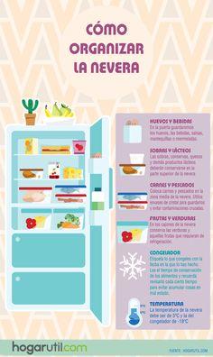 Ordenar el frigorífico. Un correcto almacenamiento de los alimentos en el frigorífico resultará fundamental para que el electrodoméstico cumpla con su función y los alimentos se mantengan en buen estado el mayor tiempo posible. Aprende cómo organizar tu nevera para sacarle el máximo rendimiento. #frigorifico