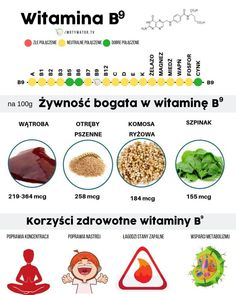 Health Care, Good Food, Health Fitness, Healthy Recipes, Vegetables, Cooking, Chopsticks, Food, Poster
