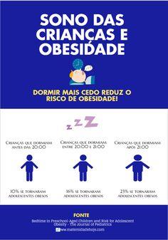 O horário em que as crianças vão para a cama pode torná-las  menos ou mais propensas a serem obesas anos mais tarde. O risco de obesidade na adolescência para crianças que dormem antes das 20:00 é a metade do risco enfrentado pelos pré-escolares que vão para a cama após as 21:00, revela um estudo.