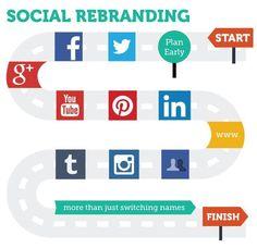 How to Rebrand Your Social Media Accounts? #CM #SocialMedia #Marketing #Business #Web #Entrepreneur