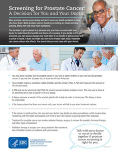 Screening for Prostate Cancer: A Decision for You and Your Doctor, CDC