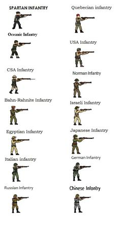 the basic Infantry of the major players of my alternate world. Us Military Medals, Military Ranks, Military Insignia, Military Art, Military History, Military Gifts, Military Vehicles, Military Tactics, Military Weapons