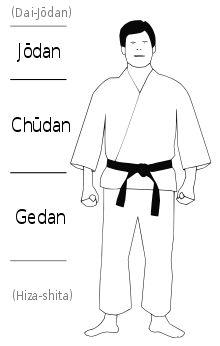 Liste Karate-Begriffe.
