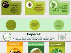 Jesteś zielony w kuchni? Ściąga, jak dobierać zioła i przyprawy [infografika]