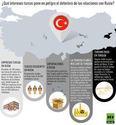 Salud Y Sucesos: Rusia: Imposicion De Sanciones Contra Turquia Por ...