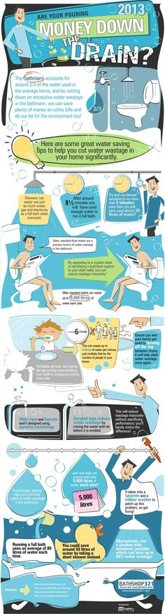 #myActions Stop flushing money down the drain #water #money #infographic