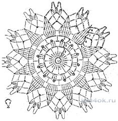 Crochet Doily Diagram, Crochet Motifs, Crochet Square Patterns, Filet Crochet, Crochet Doilies, Crochet Stitches, Basic Hand Embroidery Stitches, Cross Stitch Embroidery, Crochet Collar