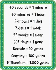 A Free Time Poster ! Hang the poster on your math wall or use when teaching about time. Here is the same poster with clipart: Are yo. Math Vocabulary, English Vocabulary Words, Learn English Words, Math Math, Kids Math, English Grammar, Math Games, English Writing Skills, English Lessons