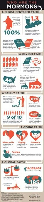 Mormons at a glance...daaaaang we Mormons do a lot!