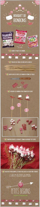 Bouquet de bonbons – DIY – Petits Béguins