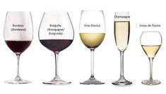 DiVino Sustento: ¿Se tiene que beber obligatoriamente el vino en co...