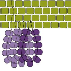 Bead Fringe Techniques : How to Looped Fringe Bead Loom Patterns, Beaded Jewelry Patterns, Peyote Patterns, Beading Patterns, Bracelet Patterns, Beading Techniques, Beading Tutorials, Beading Ideas, Bead Loom Bracelets