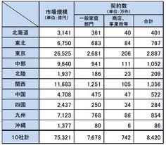 teiatsu_sales2012_sj.jpg