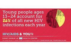 Among teens statistics hiv