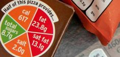 A range of labelling on packages including (left) a pizza box from Sainsbury's with the traffic light system label and other examples of contrasting new supermarket food labelling, showing consumers how healthy the food is contained in the packaging. PRESS ASSOCIATION Photo. Picture date: Thursday January 4, 2007. Leading UK food and drink firms are launching a  4 million campaign promoting nutrition labels which do not follow the official food watchdog's advice. The drive to publicise…