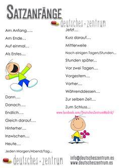 Satzanfänge Deutsch Wortschatz Grammatik German DAF Alemán Vocabulario