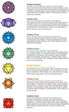 what each chakra means