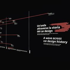 #infographic #cardesign #design #museum #museodellautomobile #turin #customerjourney #installation #picoftheday