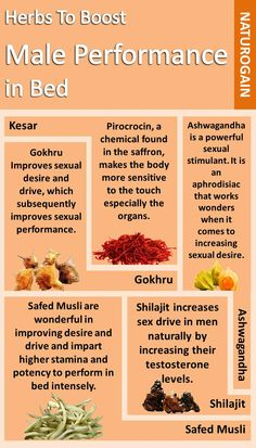 Males who want to boost performance and power in bed naturally must try Saffron M Power capsules which are the best herba… Men Health Tips, Good Health Tips, Healthy Tips, Home Health Remedies, Natural Health Remedies, Natural Health Tips, Health Facts, Health And Nutrition, Fertility Foods