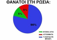 Greek, Diagram, Chart, Humor, Funny, Photos, Pictures, Humour, Funny Photos
