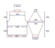Simple Set-in Sleeve Pullover Calculated by the Percentage Method - enter your measurements and get a pattern!