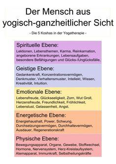 Was sind die Koshas? Die Koshas sind das yogisch-ganzheitliche Modell des Menschen. Sie beschreiben das Wesen des Menschen umfassender und vollständiger - http://ift.tt/2npVpbm