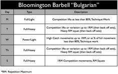 Not a Bulgarian weightlifting program