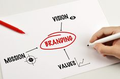 Personal branding helps you increase your success and happiness at work. Here's the easy to implement 3-step process that will help you understand and build your brand so you can expand your success.