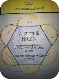Interactive Language/Grammar Notebook--ALL 3rd grade CCSS standards $
