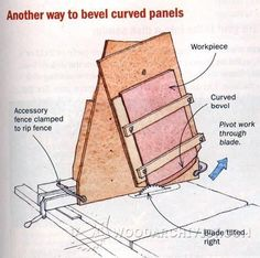 Another Way to Bevel Curved Panels - Woodworking Tips and Techniques | WoodArchivist.com